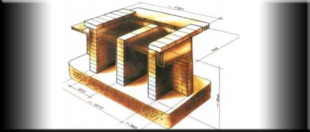составлена схема мангала,